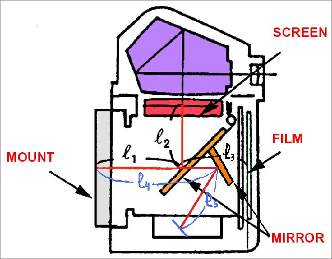 AF-kamera
